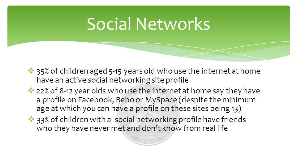 Social Networks  35% of children aged 5-15 years old who use the internet at home have an active social networking site profile  22% of 8-12 year olds who use the internet at home say they have a profile on Facebook, Bebo or MySpace (despite the minimum age at which you can have a profile on these sites being 13)  33% of children with a social networking profile have friends who they have never met and don't know from real life