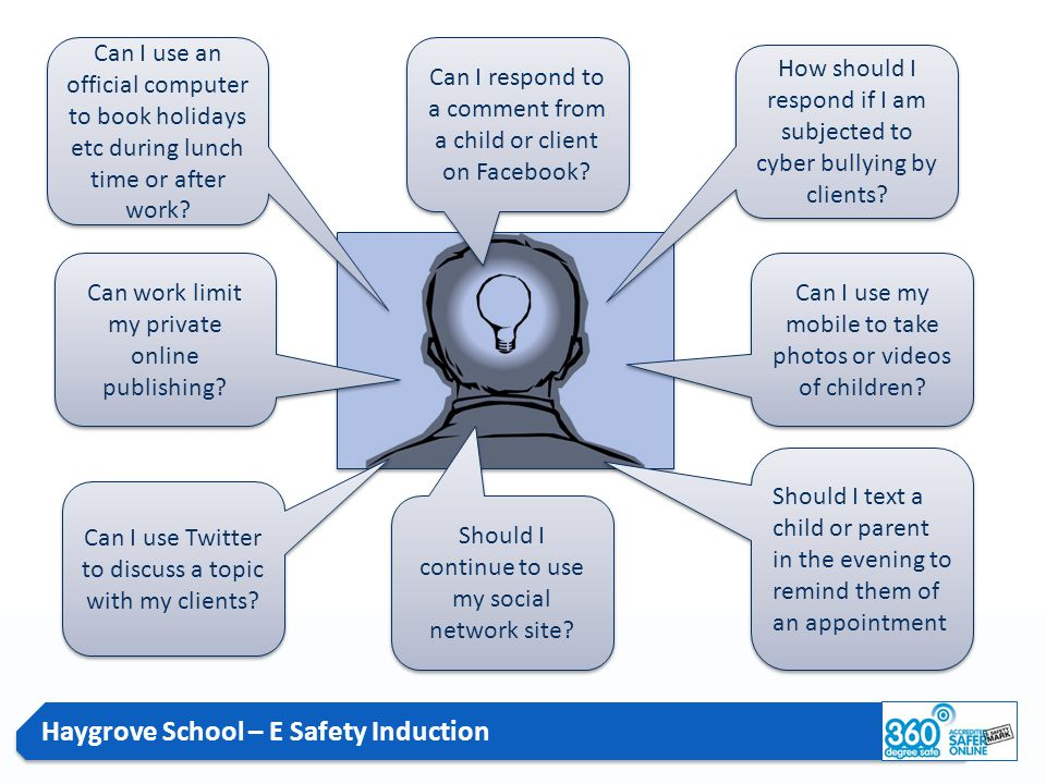 Haygrove School – E Safety Induction Can I use an official computer to book holidays etc during lunch time or after work.