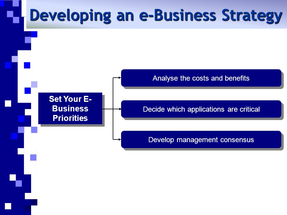 Developing an e-Business Strategy Implement Your Strategy Decide which e-business technologies and supporting software to invest in Decide which e-business technologies and supporting software to invest in Ensure that you have adequate resources Organise for continued success