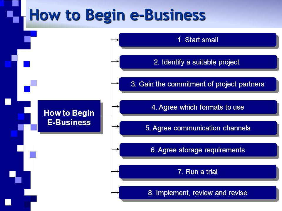 How to Begin e-Business How to Begin E-Business 1.