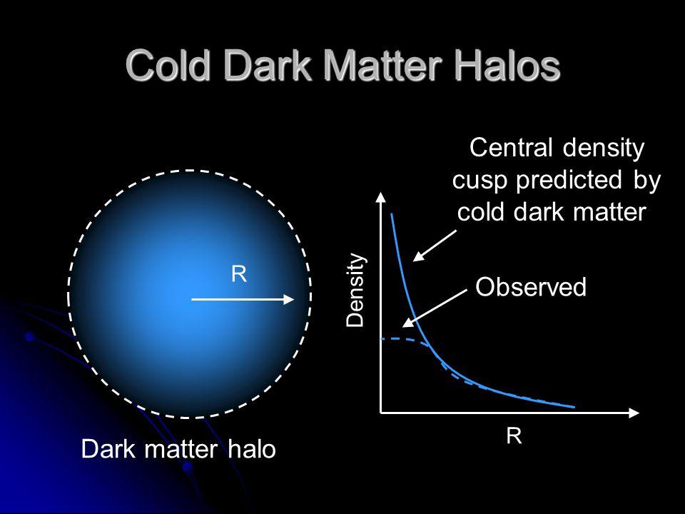 Cold Dark Matter Halos R R Dark matter halo Density Central density cusp predicted by cold dark matter Observed