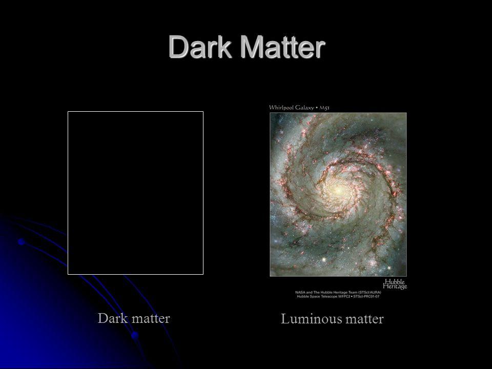 Dark matter Luminous matter Dark Matter