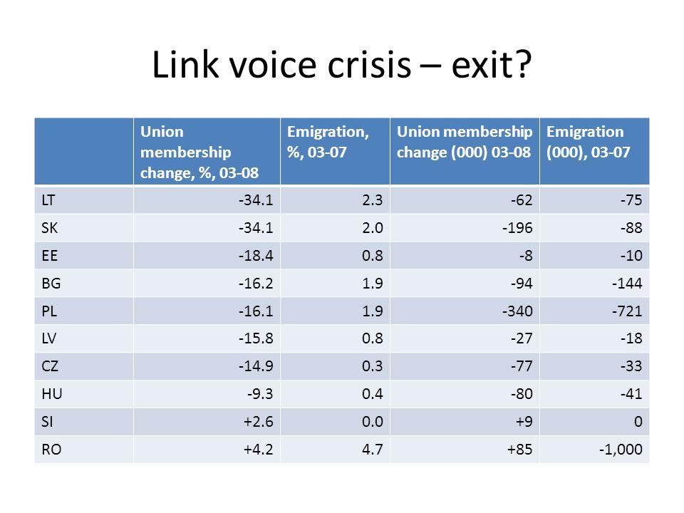 Link voice crisis – exit.