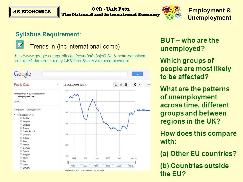 Employment & Unemployment Syllabus Requirement: Trends in (inc international comp) http://www.google.com/publicdata?ds=z9a8a3sje0h8ii_&met=unemploym e