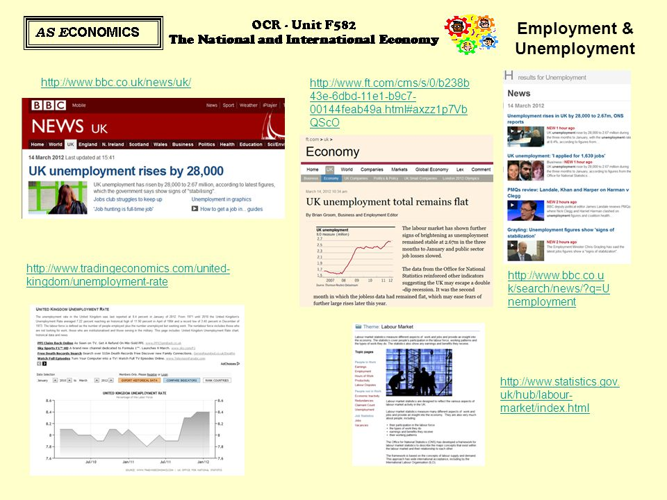Employment & Unemployment How can the Government tackle unemployment.