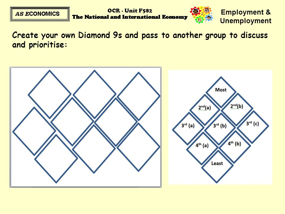 Employment & Unemployment Create your own Diamond 9s and pass to another group to discuss and prioritise: