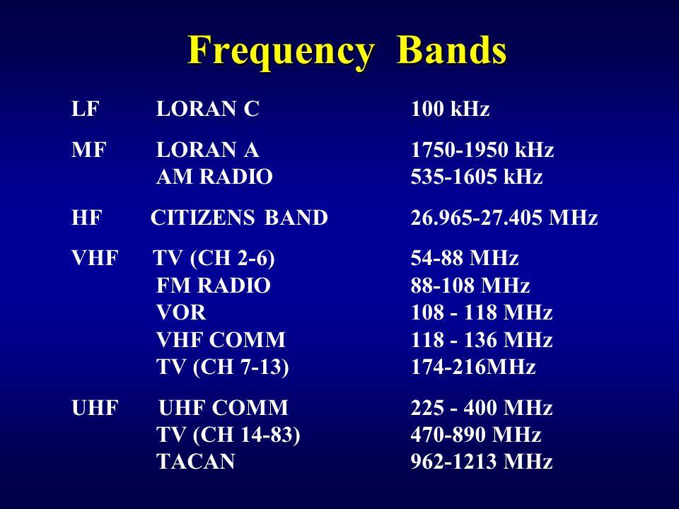 Frequency Bands LF LORAN C 100 kHz MF LORAN A 1750-1950 kHz AM RADIO 535-1605 kHz HF CITIZENS BAND 26.965-27.405 MHz VHF TV (CH 2-6)54-88 MHz FM RADIO88-108 MHz VOR108 - 118 MHz VHF COMM118 - 136 MHz TV (CH 7-13)174-216MHz UHF UHF COMM225 - 400 MHz TV (CH 14-83)470-890 MHz TACAN 962-1213 MHz