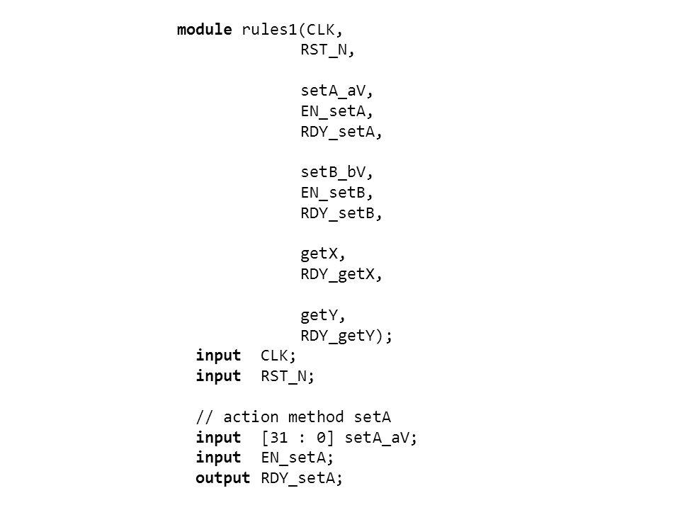 module rules1(CLK, RST_N, setA_aV, EN_setA, RDY_setA, setB_bV, EN_setB, RDY_setB, getX, RDY_getX, getY, RDY_getY); input CLK; input RST_N; // action method setA input [31 : 0] setA_aV; input EN_setA; output RDY_setA;