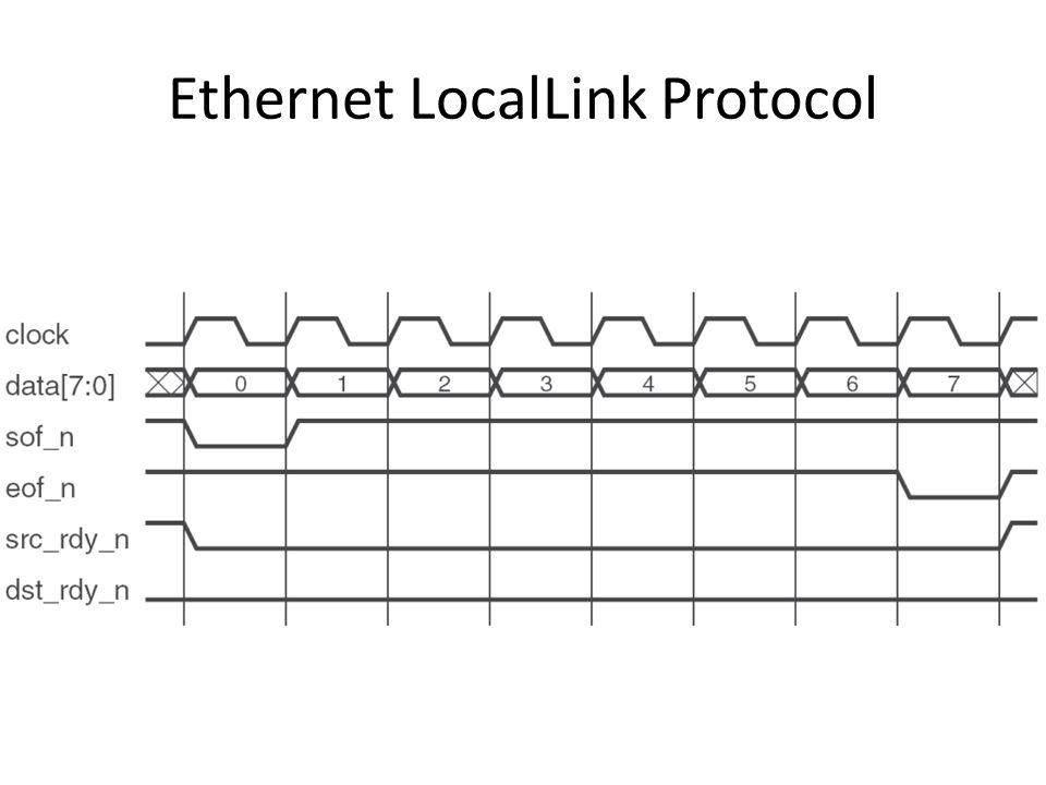 Ethernet LocalLink Protocol