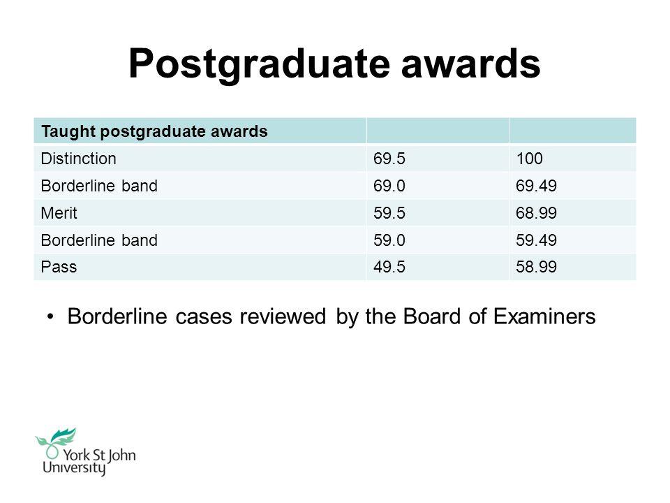 Postgraduate awards Taught postgraduate awards Distinction69.5100 Borderline band69.069.49 Merit59.568.99 Borderline band59.059.49 Pass49.558.99 Borderline cases reviewed by the Board of Examiners