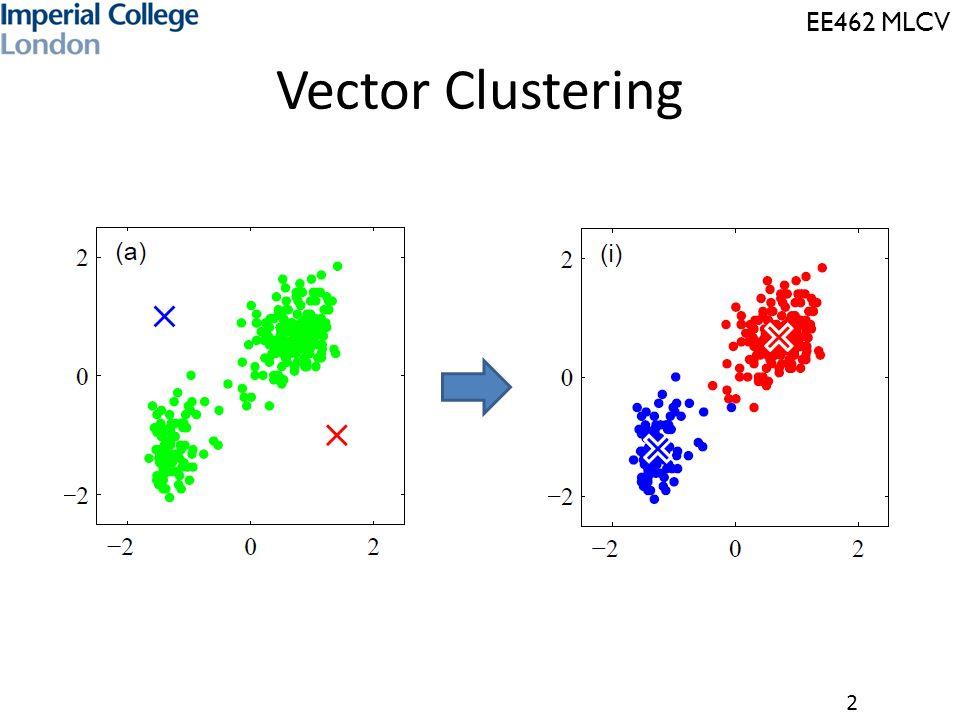 EE462 MLCV 2 Vector Clustering
