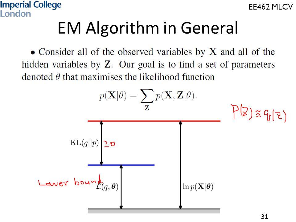 EE462 MLCV 31 EM Algorithm in General