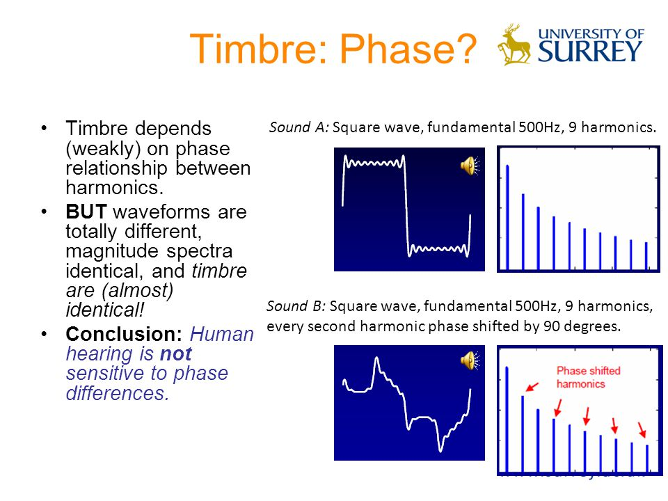 Timbre: Phase? Sound A Sound B Are A and B of different timbres?