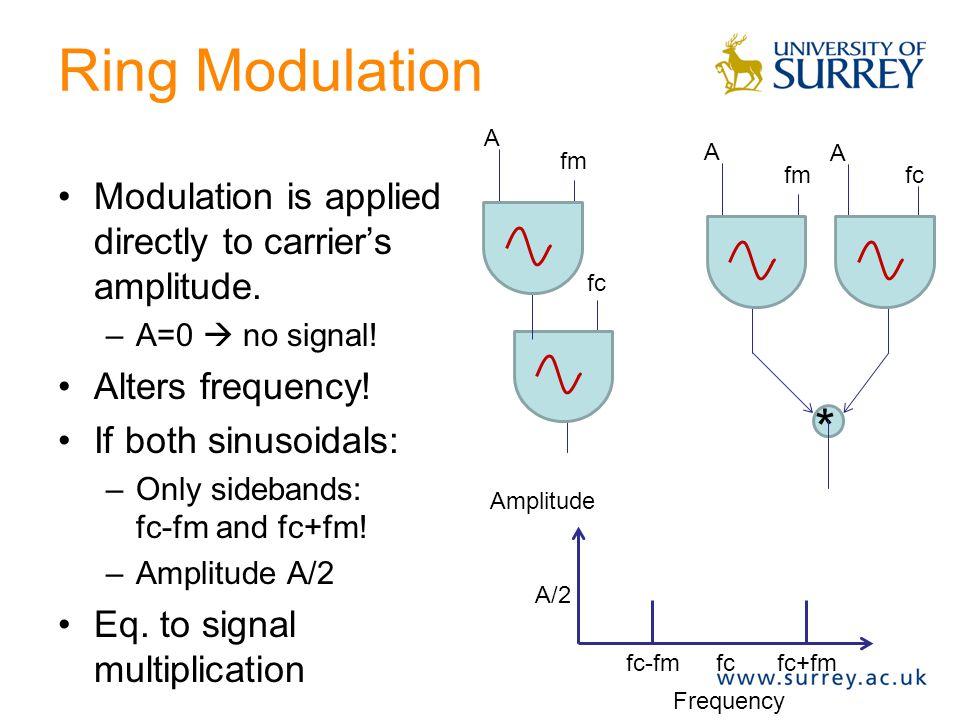 Amplitude Modulation (3)