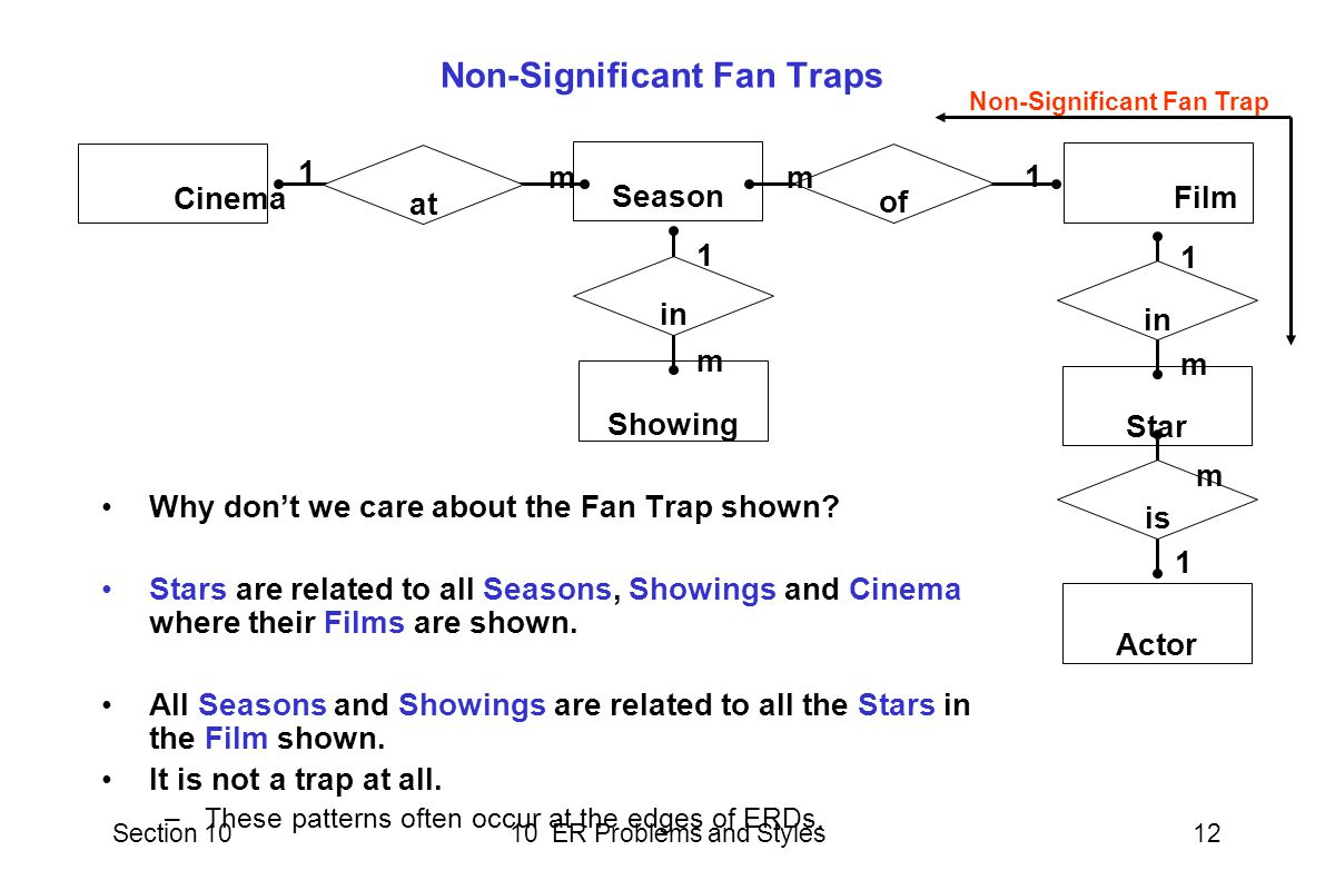 Section 1010 ER Problems and Styles12 Non-Significant Fan Traps Why don't we care about the Fan Trap shown.