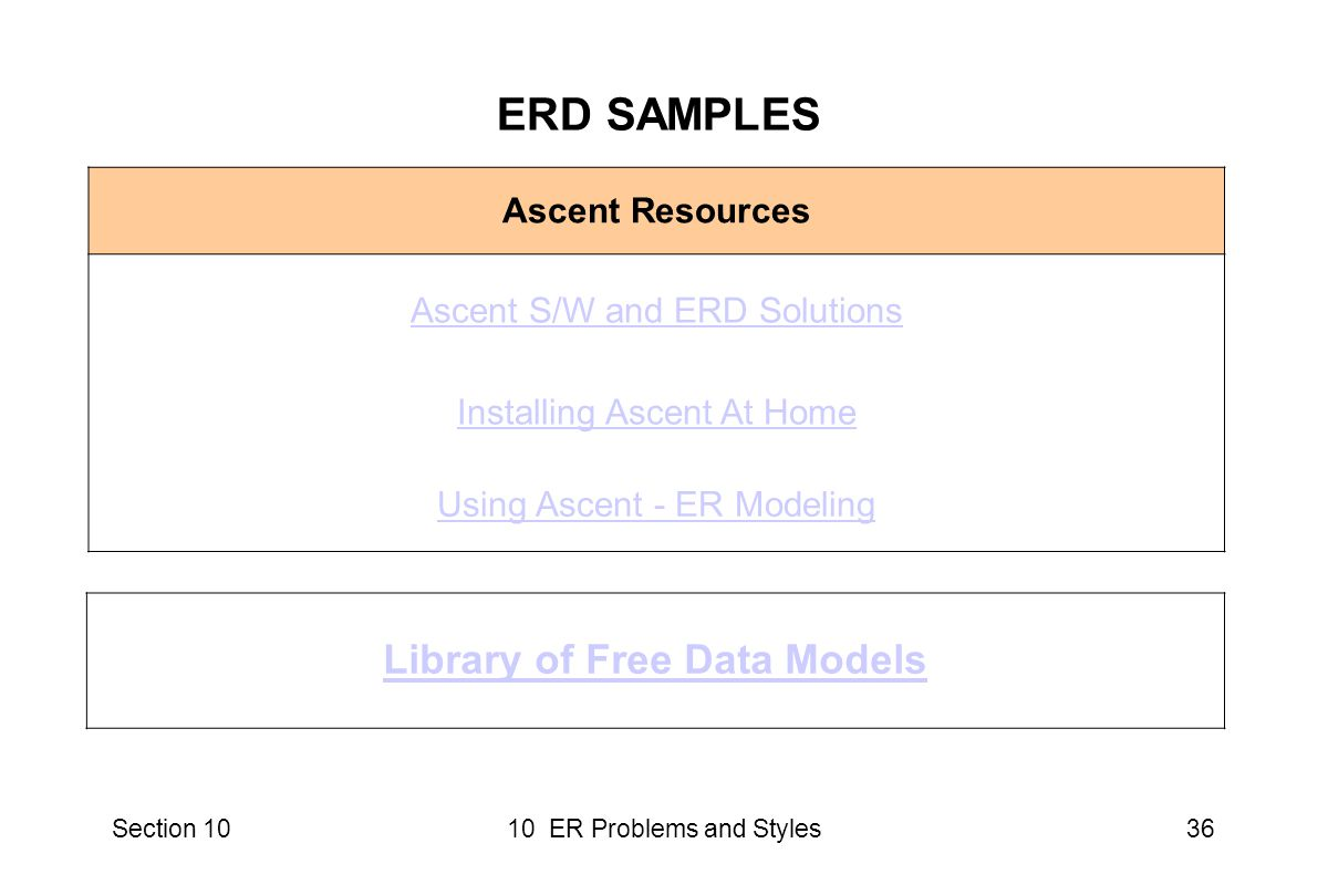 Section 1010 ER Problems and Styles36 ERD SAMPLES Ascent Resources Ascent S/W and ERD Solutions Installing Ascent At Home Using Ascent - ER Modeling Library of Free Data Models