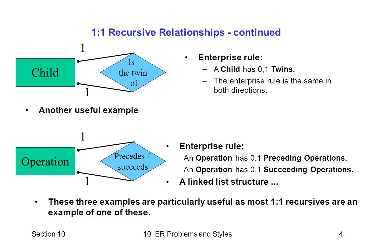 Section 1010 ER Problems and Styles4 1:1 Recursive Relationships - continued Another useful example Enterprise rule: –A Child has 0,1 Twins.