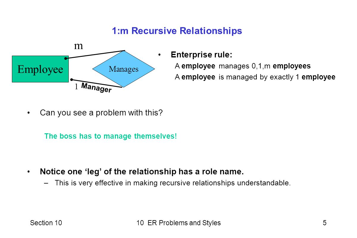 Section 1010 ER Problems and Styles5 1:m Recursive Relationships Can you see a problem with this.