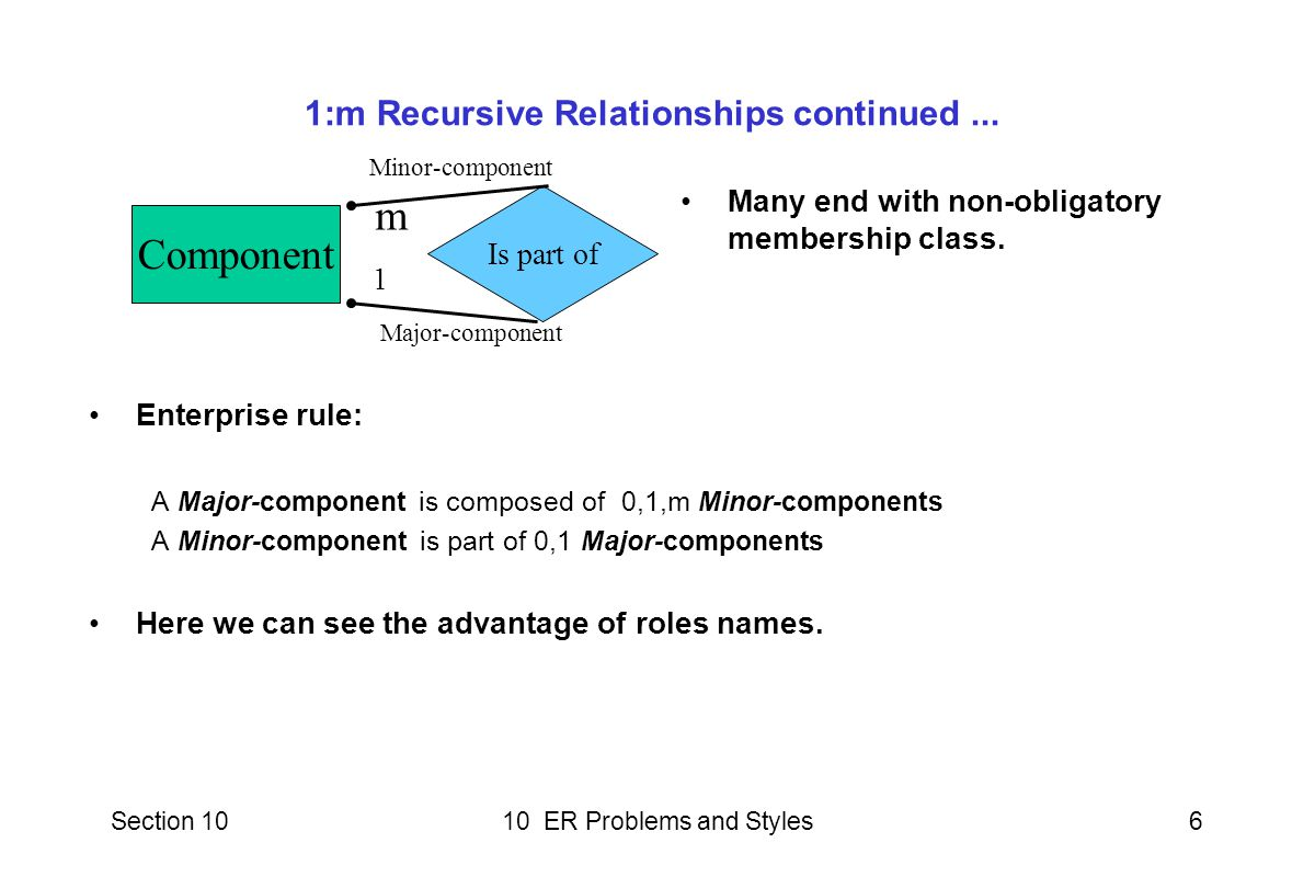 Section 1010 ER Problems and Styles6 1:m Recursive Relationships continued...