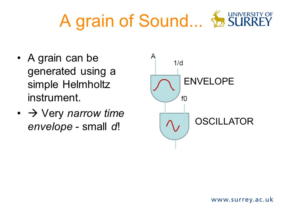 Two categories GRANULAR SYNTHESIS SYNCHRONO US ASYNCHRONO US Grains triggered at timed interval (central clock)  Sound with pitch Grains triggered at random intervals  No pitch, perceived as cloud .