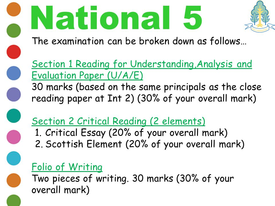 The examination can be broken down as follows… Section 1 Reading for Understanding,Analysis and Evaluation Paper (U/A/E) 30 marks (based on the same principals as the close reading paper at Int 2) (30% of your overall mark) Section 2 Critical Reading (2 elements) 1.Critical Essay (20% of your overall mark) 2.Scottish Element (20% of your overall mark) Folio of Writing Two pieces of writing.