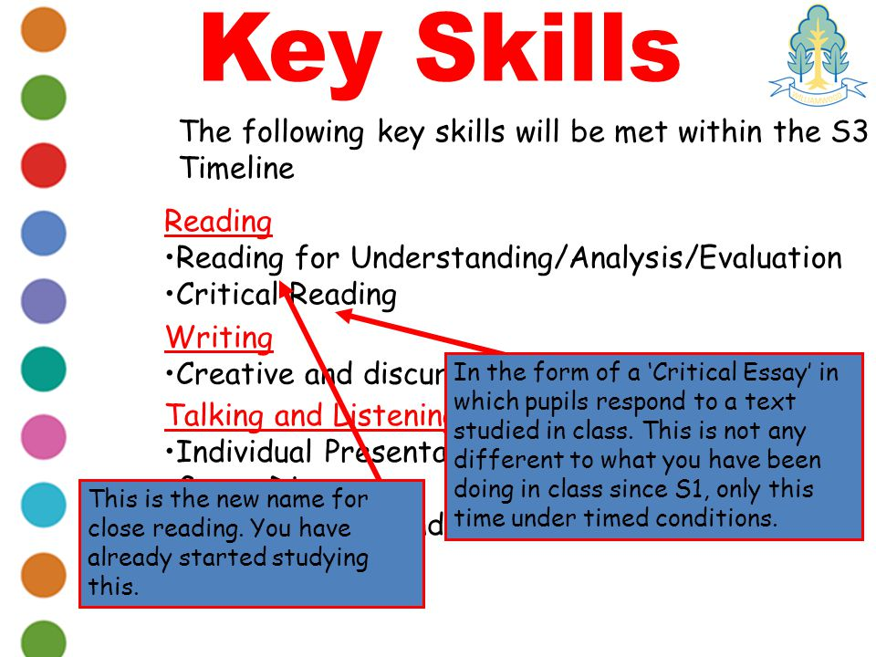 The following key skills will be met within the S3 Timeline Reading Reading for Understanding/Analysis/Evaluation Critical Reading Writing Creative and discursive writing Talking and Listening Individual Presentation Group Discussion Media Analysis and Evaluation In the form of a 'Critical Essay' in which pupils respond to a text studied in class.