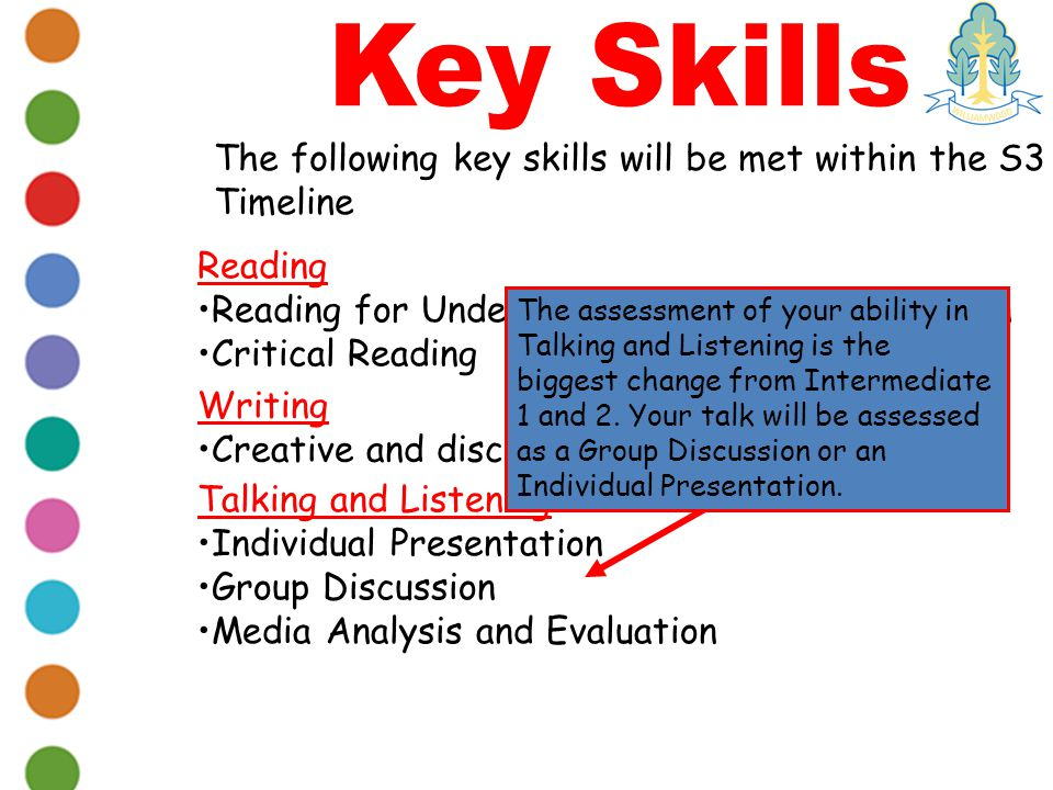 The following key skills will be met within the S3 Timeline Reading Reading for Understanding/Analysis/Evaluation Critical Reading Writing Creative and discursive writing Talking and Listening Individual Presentation Group Discussion Media Analysis and Evaluation The assessment of your ability in Talking and Listening is the biggest change from Intermediate 1 and 2.