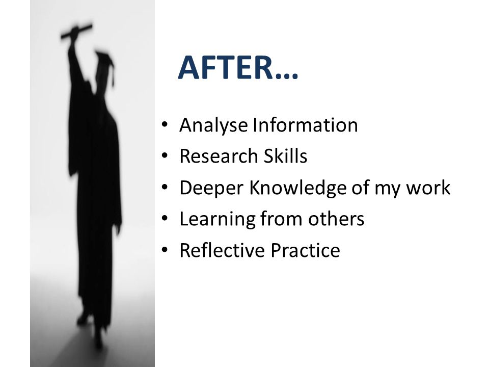 Analyse Information Research Skills Deeper Knowledge of my work Learning from others Reflective Practice AFTER…