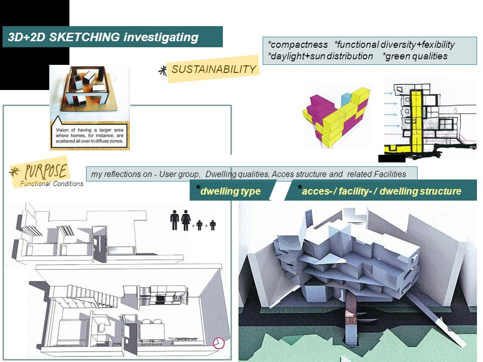 Functional Conditions 3D+2D SKETCHING investigating * dwelling type * acces- / facility- / dwelling structure SUSTAINABILITY *compactness *functional diversity+fexibility *daylight+sun distribution *green qualities my reflections on - User group, Dwelling qualities, Acces structure and related Facilities