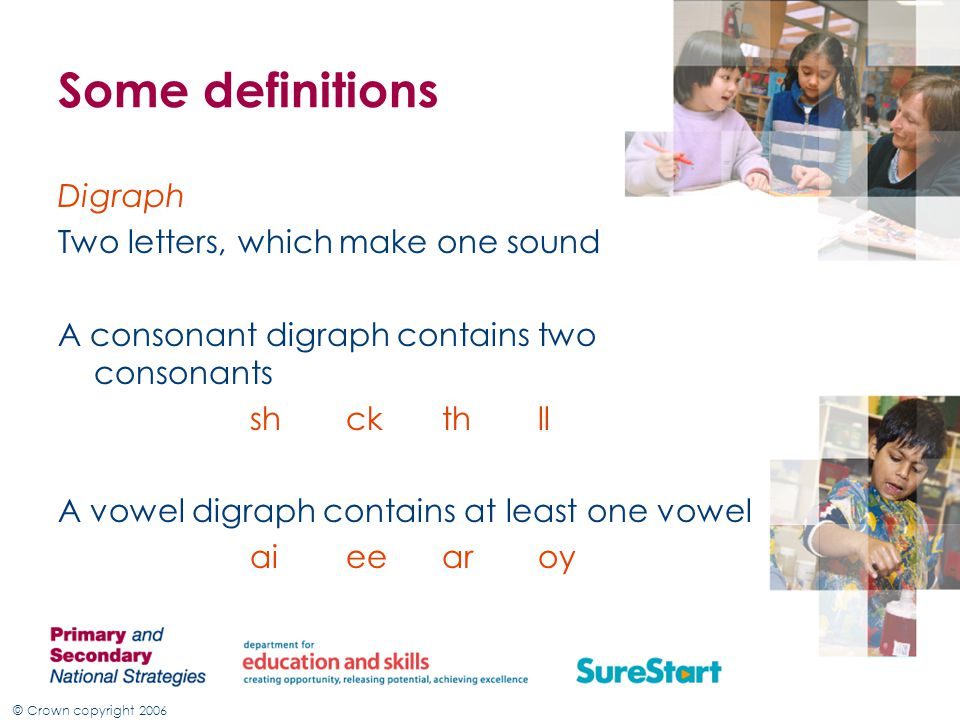 © Crown copyright 2006 Some definitions Digraph Two letters, which make one sound A consonant digraph contains two consonants shckthll A vowel digraph contains at least one vowel ai ee ar oy