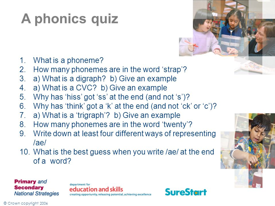 © Crown copyright 2006 1.What is a phoneme. 2.How many phonemes are in the word 'strap'.