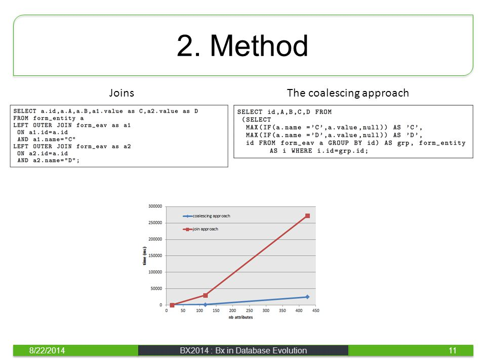 2. Method 8/22/2014BX2014 : Bx in Database Evolution11 JoinsThe coalescing approach