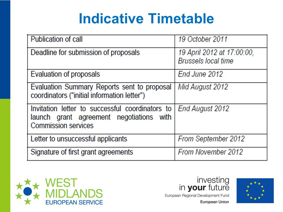 Indicative Timetable