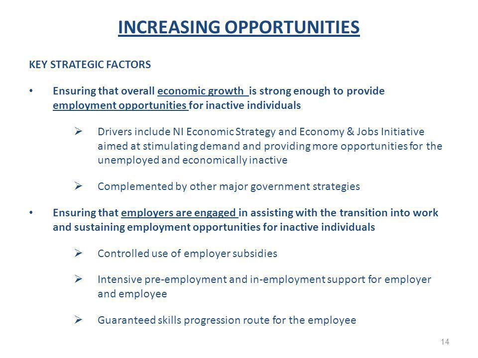 INCREASING OPPORTUNITIES KEY STRATEGIC FACTORS Ensuring that overall economic growth is strong enough to provide employment opportunities for inactive individuals  Drivers include NI Economic Strategy and Economy & Jobs Initiative aimed at stimulating demand and providing more opportunities for the unemployed and economically inactive  Complemented by other major government strategies Ensuring that employers are engaged in assisting with the transition into work and sustaining employment opportunities for inactive individuals  Controlled use of employer subsidies  Intensive pre-employment and in-employment support for employer and employee  Guaranteed skills progression route for the employee 14