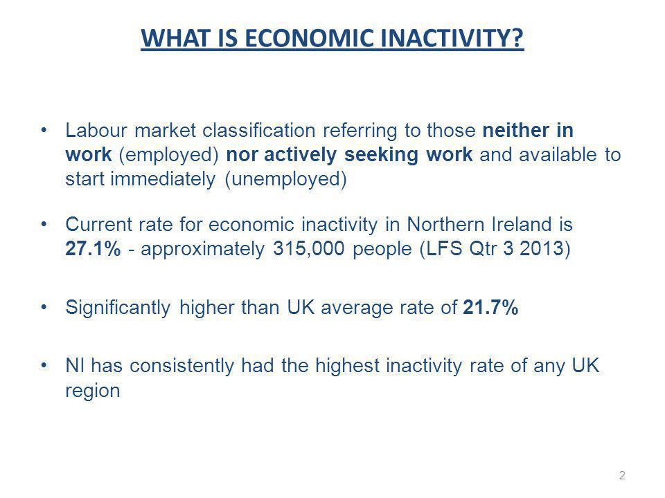 WHAT IS ECONOMIC INACTIVITY.