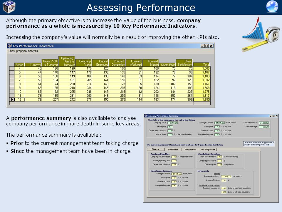 Assessing Performance Although the primary objective is to increase the value of the business, company performance as a whole is measured by 10 Key Pe