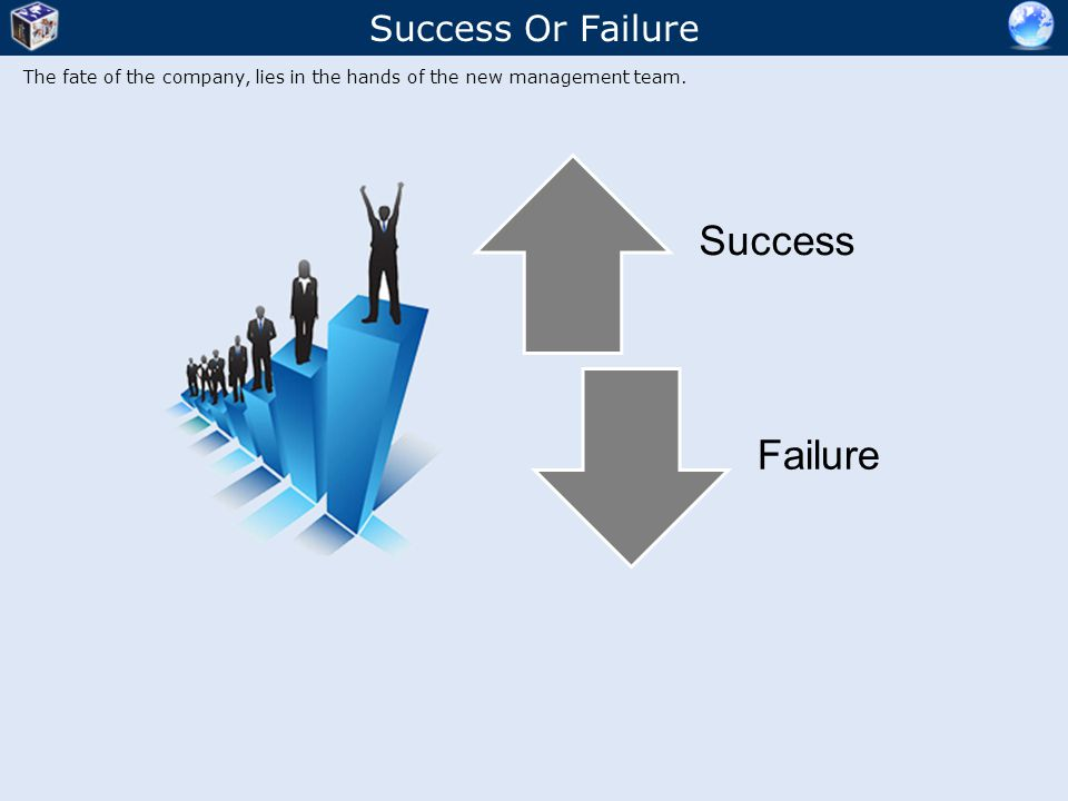 Success Or Failure The fate of the company, lies in the hands of the new management team.