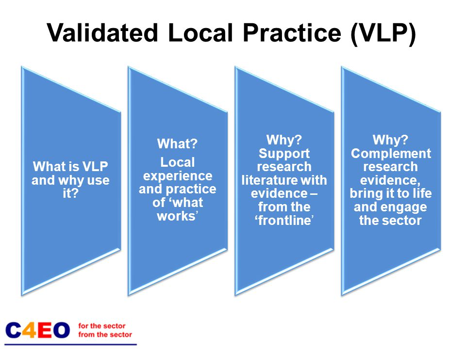 Validated Local Practice (VLP) What is VLP and why use it.