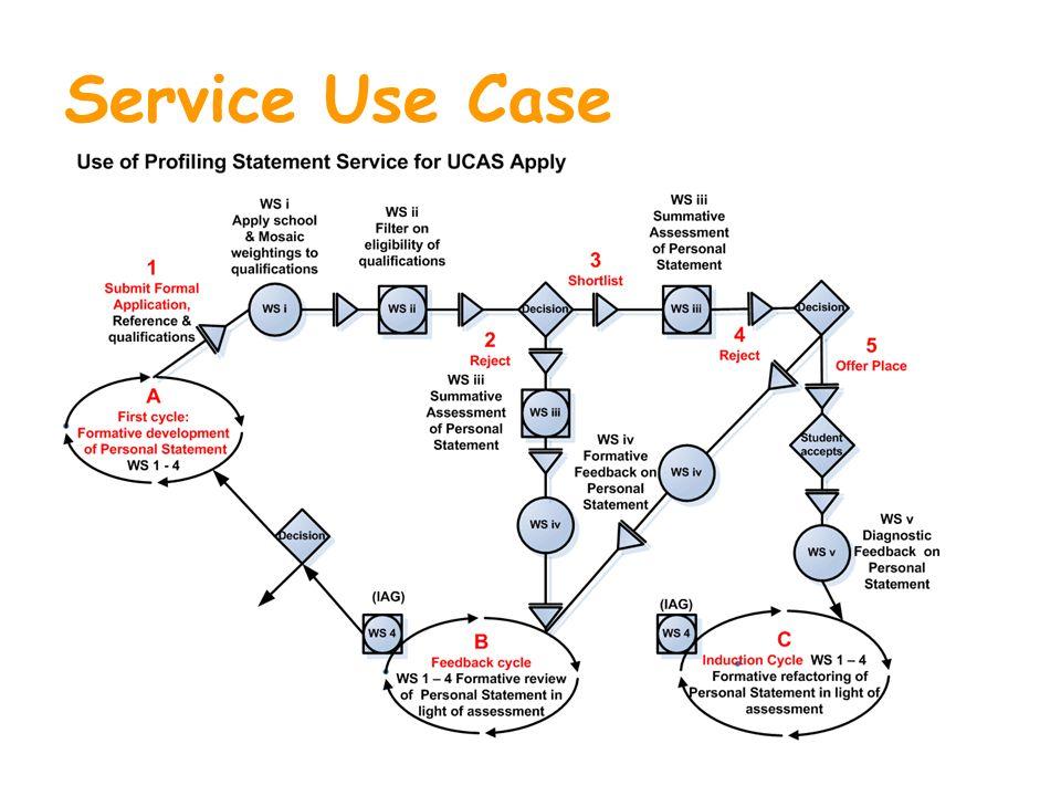 Service Use Case
