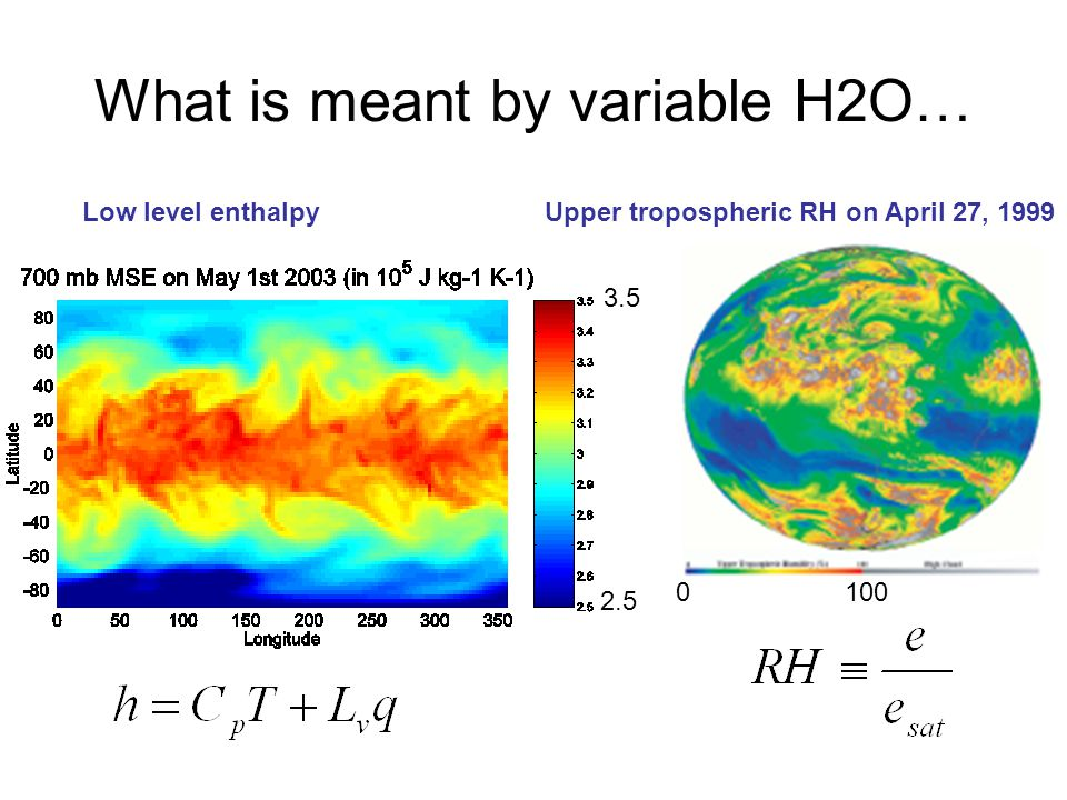 What is meant by variable H2O… Upper tropospheric RH on April 27, 1999Low level enthalpy