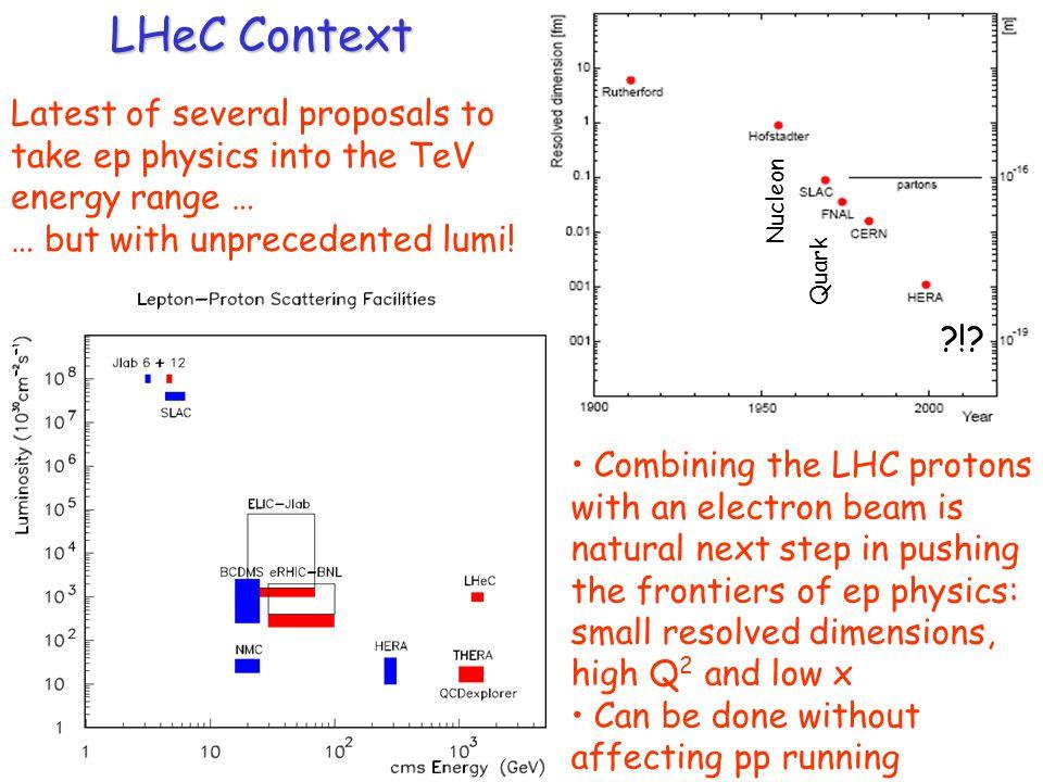 LHeC Context !.