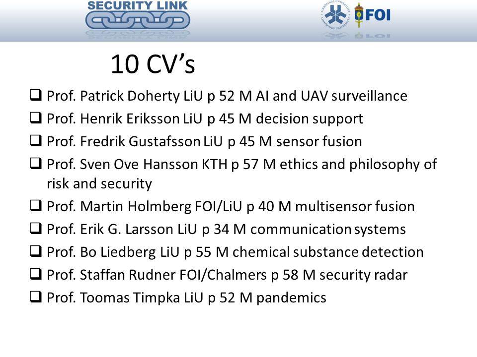 10 CV's  Prof. Patrick Doherty LiU p 52 M AI and UAV surveillance  Prof.
