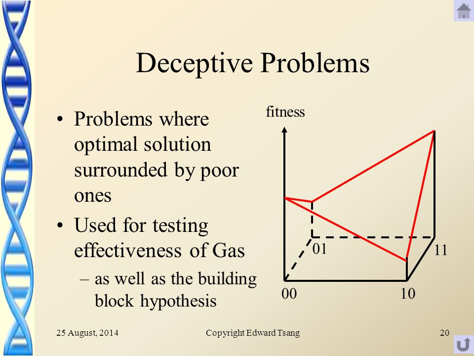 25 August, 2014Copyright Edward Tsang20 Deceptive Problems Problems where optimal solution surrounded by poor ones Used for testing effectiveness of Gas –as well as the building block hypothesis fitness