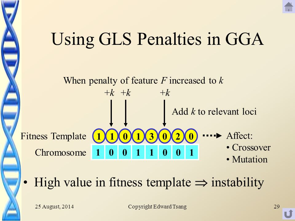 25 August, 2014Copyright Edward Tsang29 Using GLS Penalties in GGA High value in fitness template  instability Fitness Template Chromosome Affect: Crossover Mutation +k+k+k+k+k+k When penalty of feature F increased to k Add k to relevant loci 1