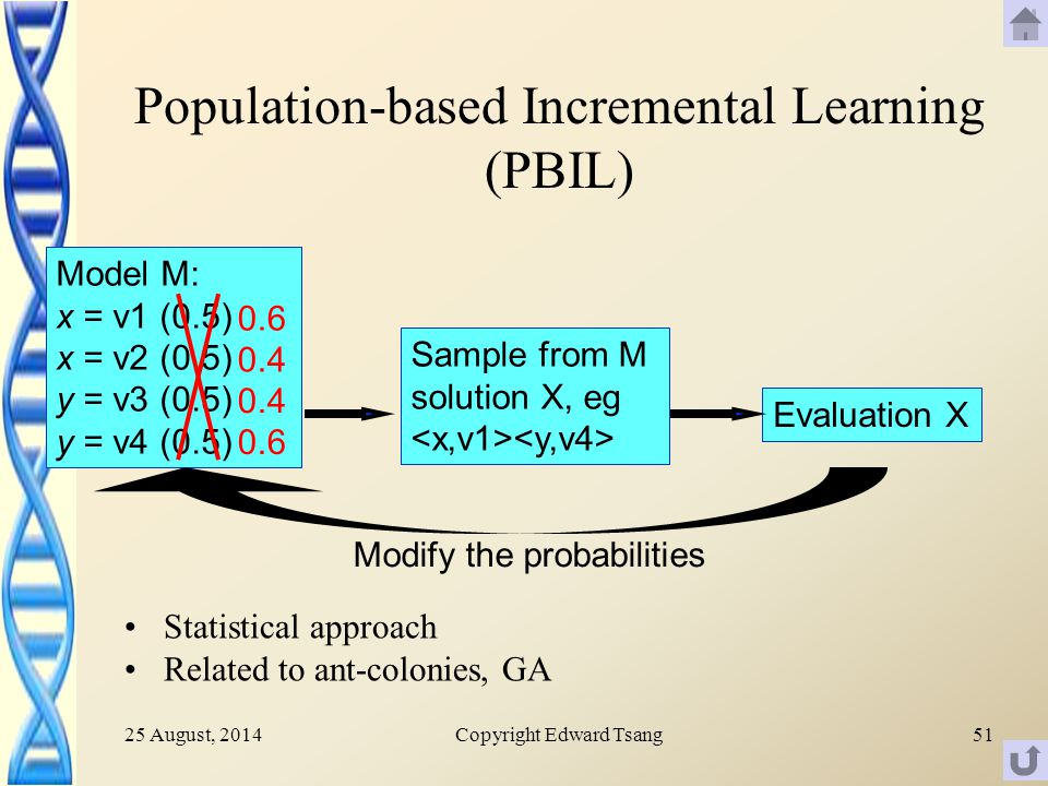 25 August, 2014Copyright Edward Tsang51 Population-based Incremental Learning (PBIL) Statistical approach Related to ant-colonies, GA Model M: x = v1 (0.5) x = v2 (0.5) y = v3 (0.5) y = v4 (0.5) Sample from M solution X, eg Evaluation X Modify the probabilities 0.6 0.4 0.6 0.4