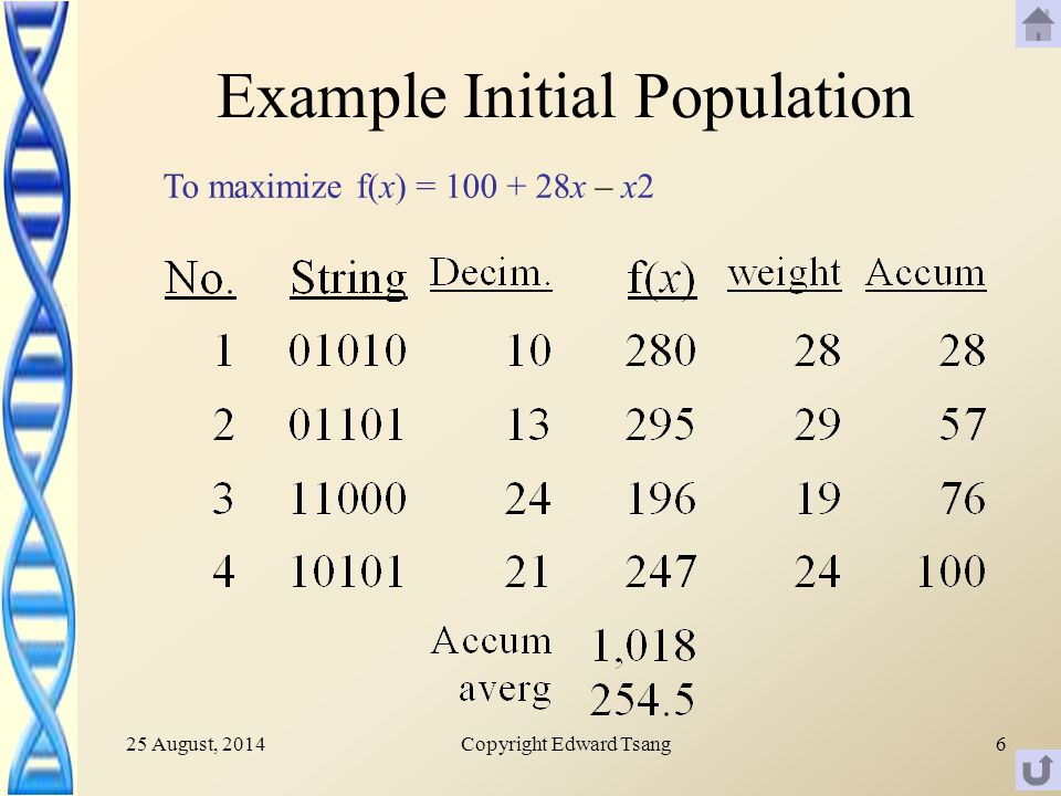 25 August, 2014Copyright Edward Tsang6 Example Initial Population To maximize f(x) = 100 + 28x – x2