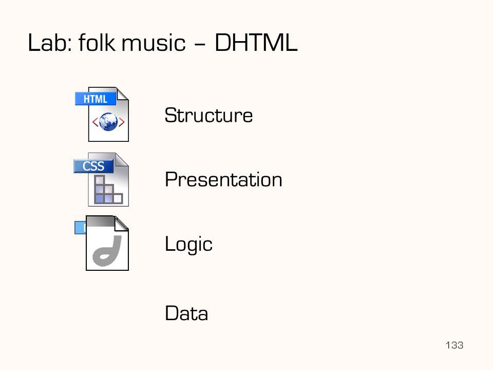 133 Data Logic Presentation Structure Lab: folk music – DHTML