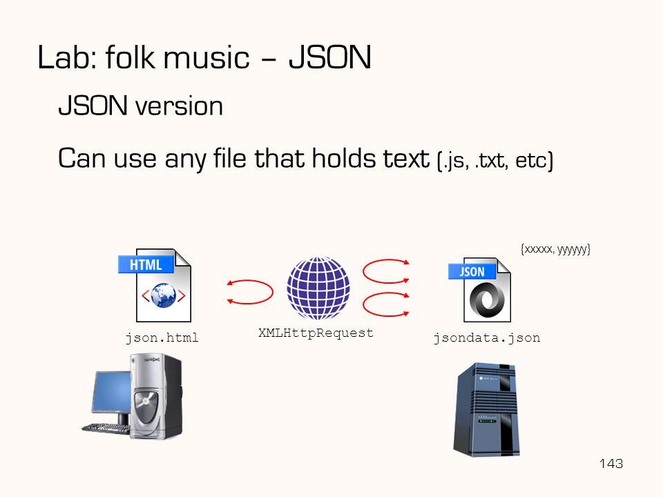 Lab: folk music – JSON JSON version Can use any file that holds text (.js,.txt, etc) 143 json.html XMLHttpRequest jsondata.json {xxxxx, yyyyyy}