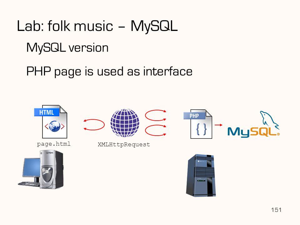 MySQL version PHP page is used as interface 151 page.html XMLHttpRequest Lab: folk music – MySQL