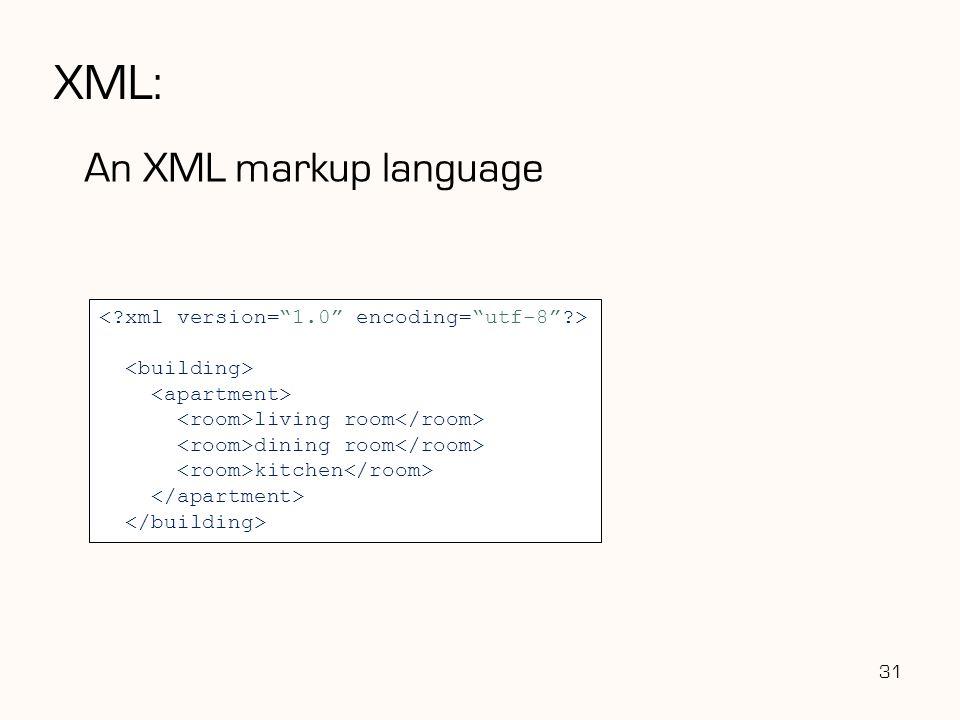 XML: 31 living room dining room kitchen An XML markup language